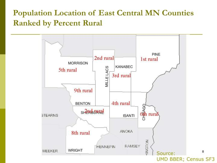 Population Location of East Central MN Counties