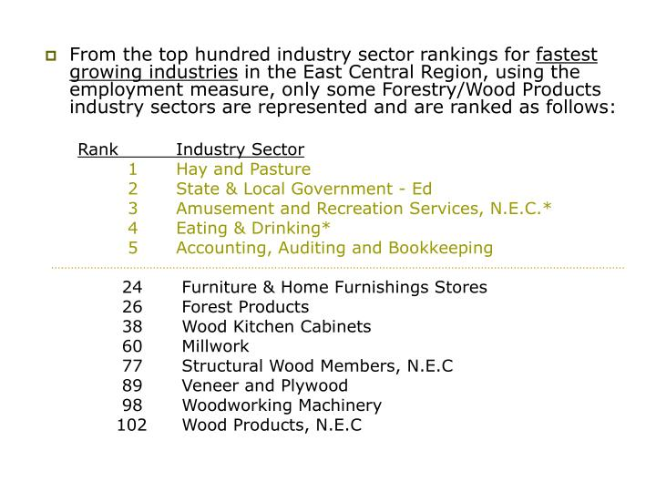 From the top hundred industry sector rankings for