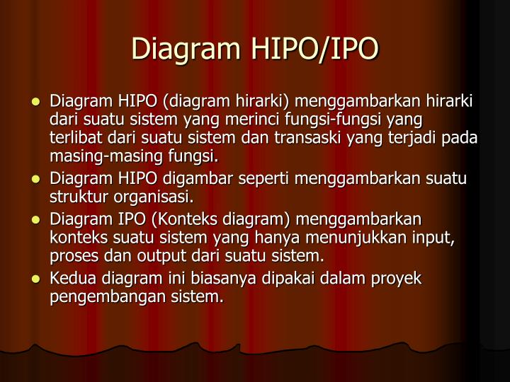 Diagram HIPO/IPO