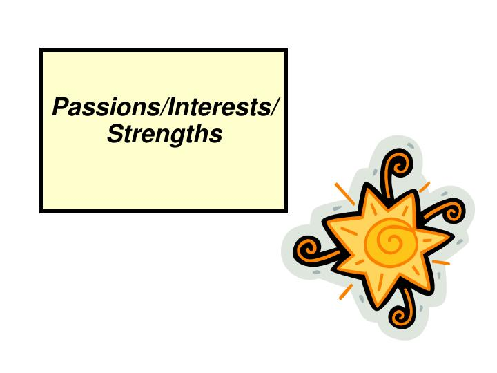 Passions/Interests/Strengths