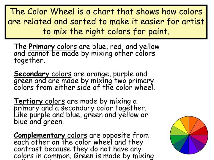 The Color Wheel is a chart that shows how colors are related and sorted to make it easier for artist to mix the right colors for paint.