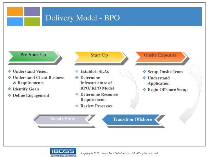 Delivery Model - BPO