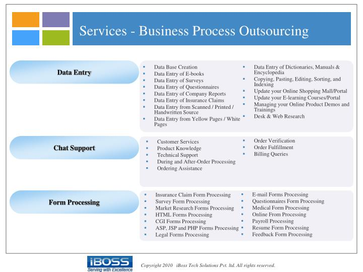 Services - Business Process Outsourcing