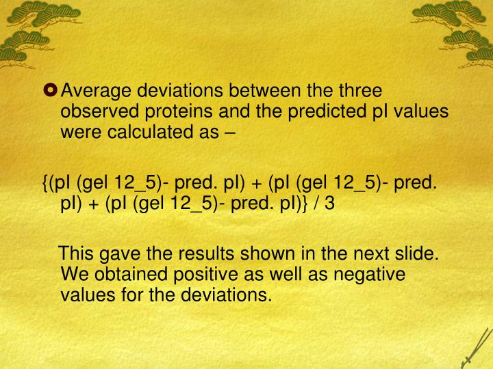 Average deviations between the three observed proteins and the predicted pI values were calculated as –