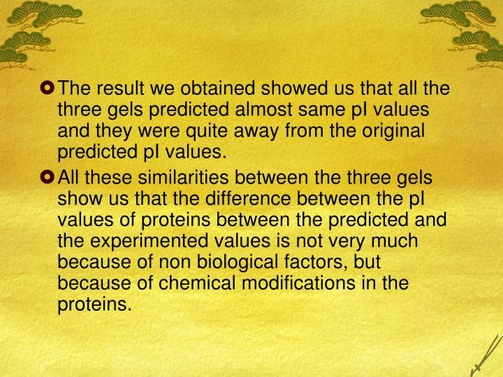 The result we obtained showed us that all the three gels predicted almost same pI values and they were quite away from the original predicted pI values.