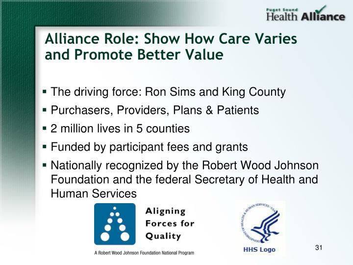 Alliance Role: Show How Care Varies