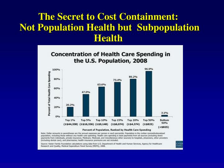 The Secret to Cost Containment: