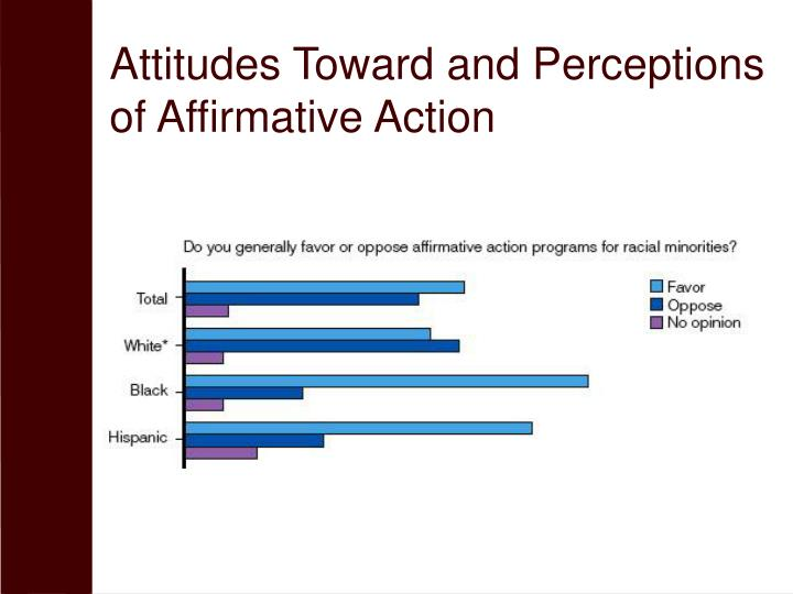 Attitudes Toward and Perceptions of Affirmative Action