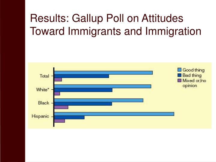 Results: Gallup Poll on Attitudes Toward Immigrants and Immigration