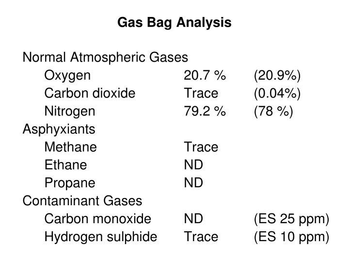 Gas Bag Analysis