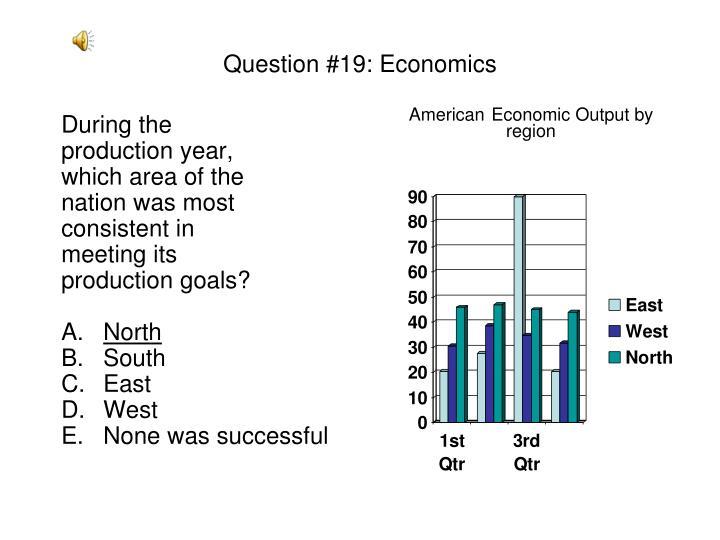 Question #19: Economics