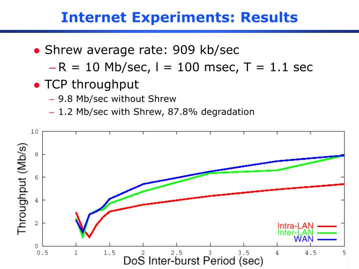 Internet Experiments: Results