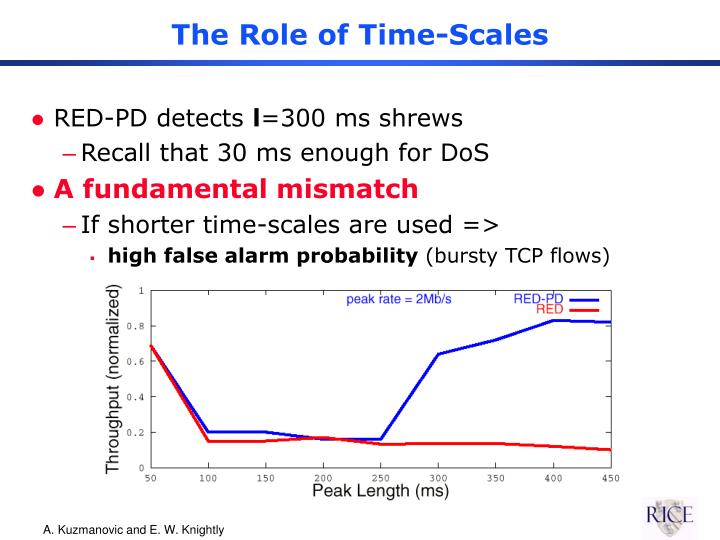 The Role of Time-Scales