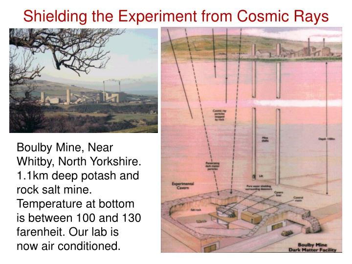 Shielding the Experiment from Cosmic Rays