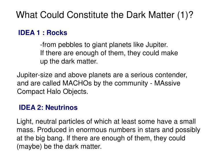 What Could Constitute the Dark Matter (1)?