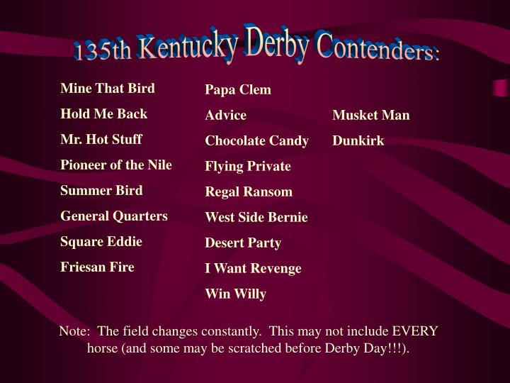 135th Kentucky Derby Contenders: