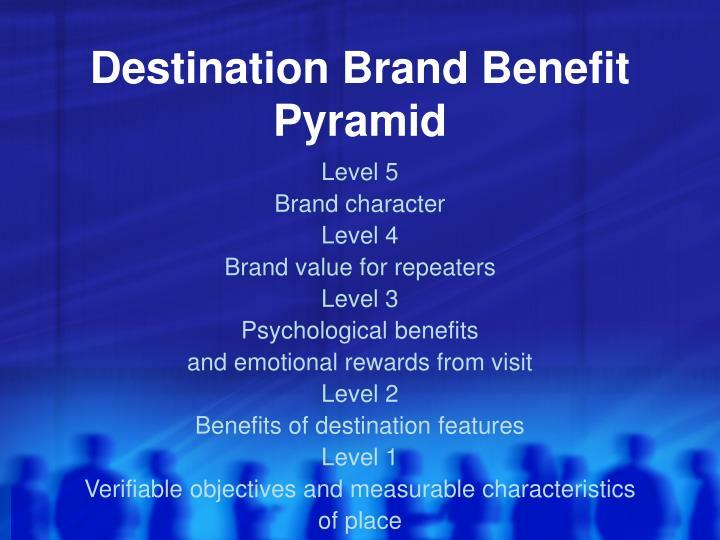Destination Brand Benefit Pyramid