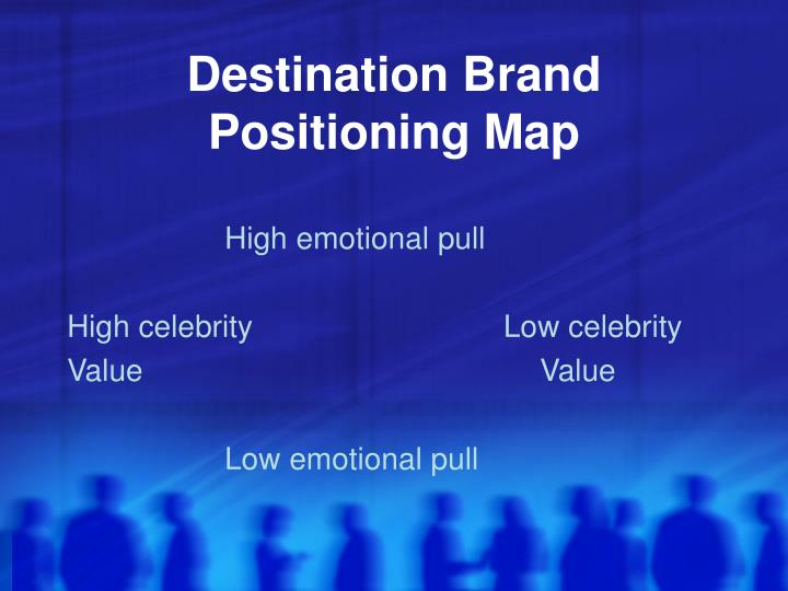 Destination Brand Positioning Map