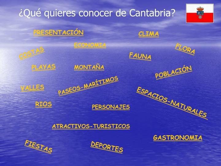 ¿Qué quieres conocer de Cantabria?
