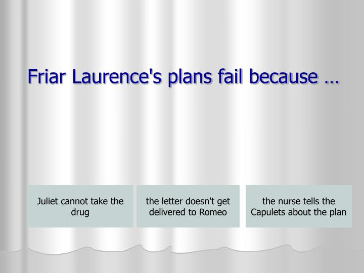 Friar Laurence's plans fail because …