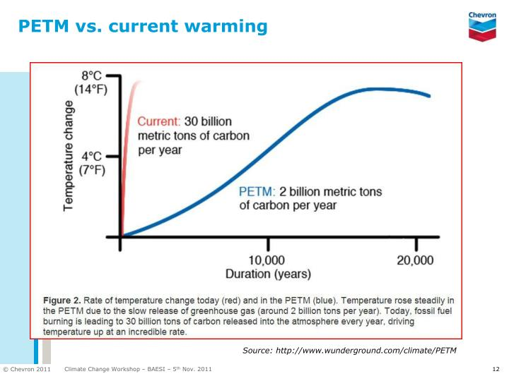PETM vs. current warming