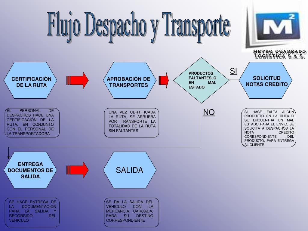 Flujo Despacho y Transporte