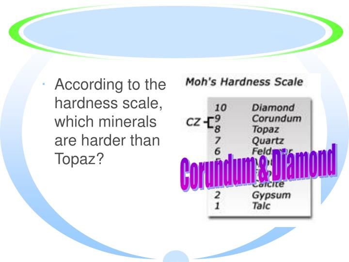 According to the hardness scale, which minerals are harder than Topaz?