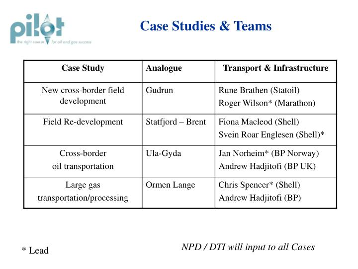 Case Studies & Teams