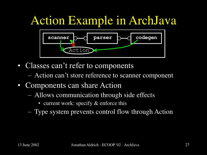 Action Example in ArchJava