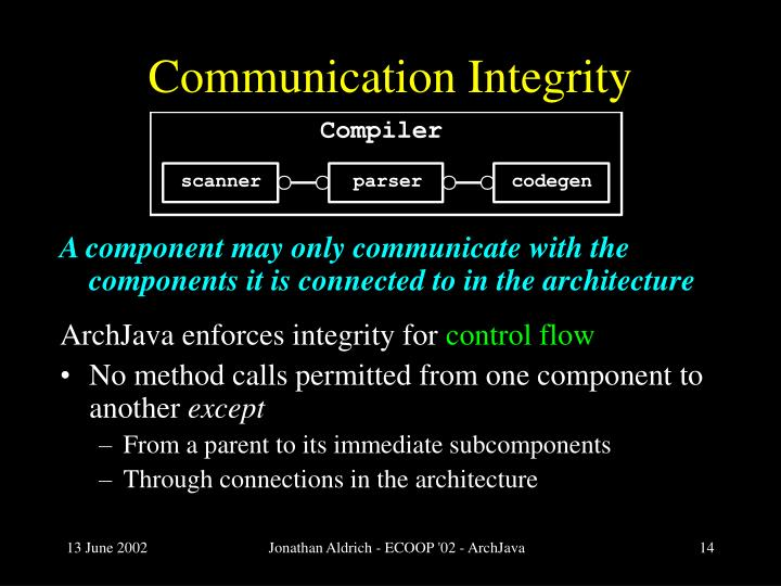 Communication Integrity