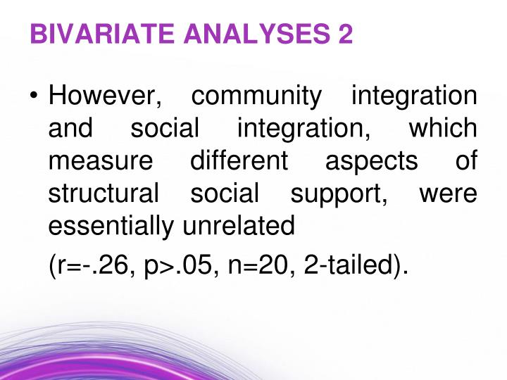 However, community integration and social integration, which measure different aspects of structural social support, were essentially unrelated