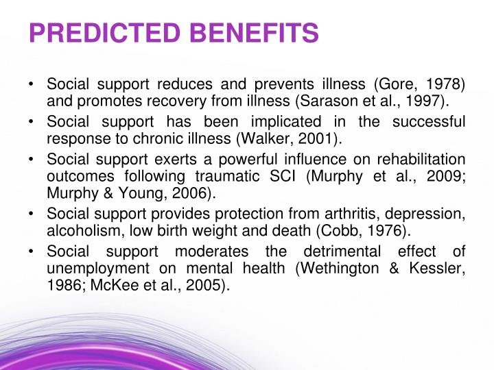 Social support reduces and prevents illness (Gore, 1978) and promotes recovery from illness (Sarason et al., 1997).