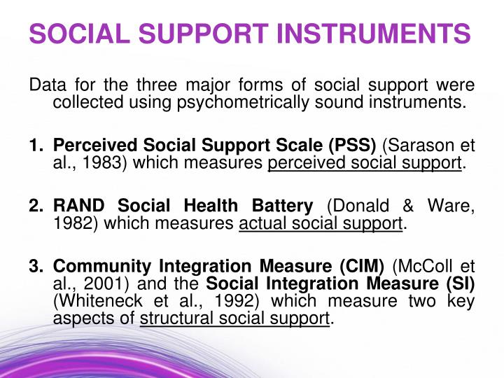 Data for the three major forms of social support were collected using psychometrically sound instruments.