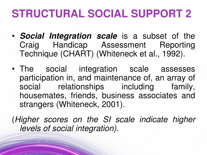 Social Integration scale