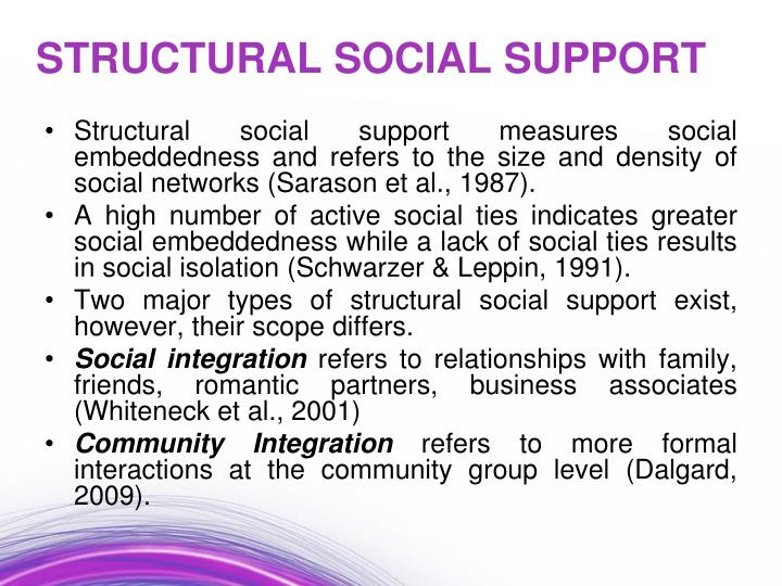 Structural social support measures social embeddedness and refers to the size and density of social networks (Sarason et al., 1987).
