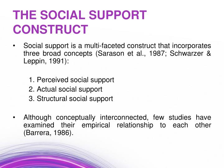 Social support is a multi-faceted construct that incorporates three broad concepts (Sarason et al., 1987; Schwarzer & Leppin, 1991):