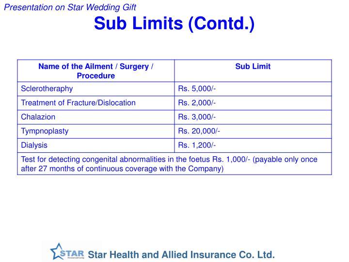 Sub Limits (Contd.)