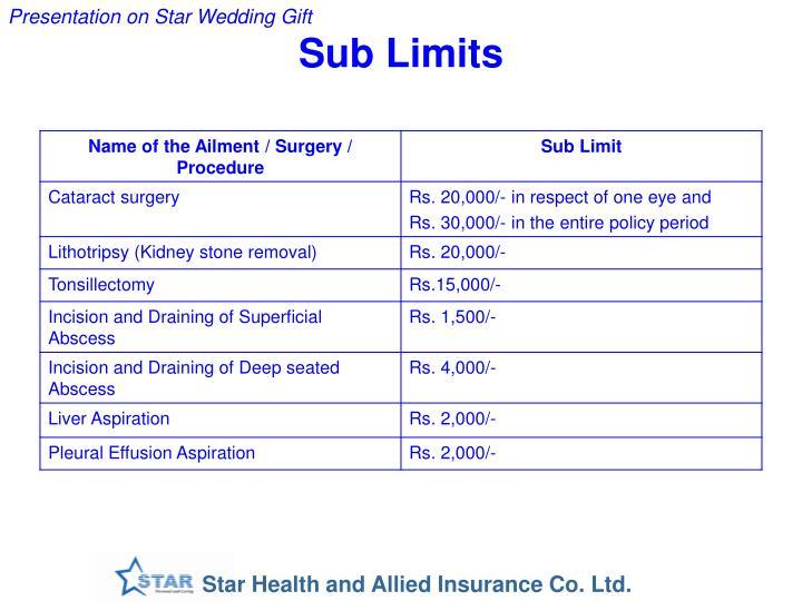 Sub Limits