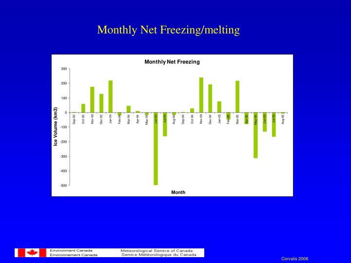 Monthly Net Freezing/melting