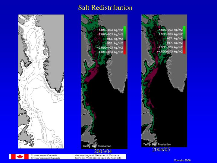 Salt Redistribution