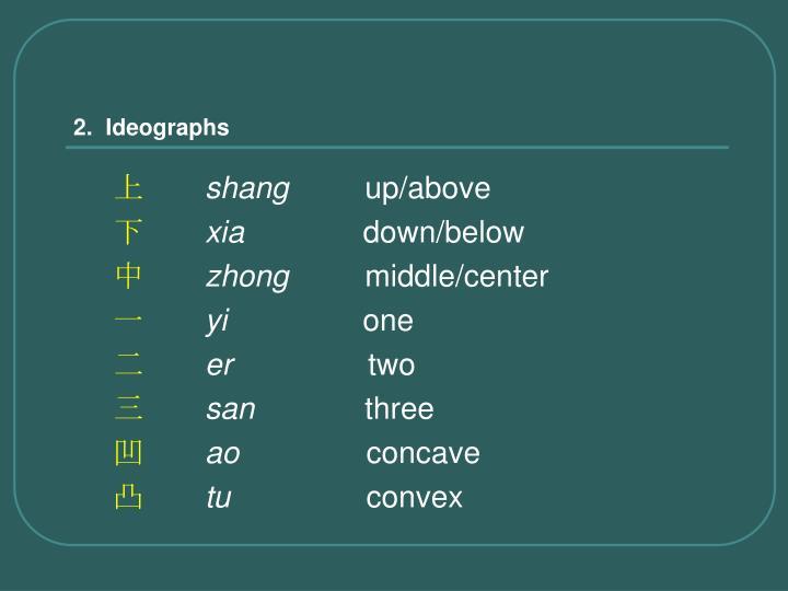 2.  Ideographs