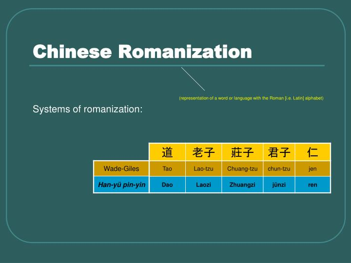 Chinese Romanization