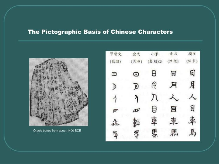 The Pictographic Basis of Chinese Characters