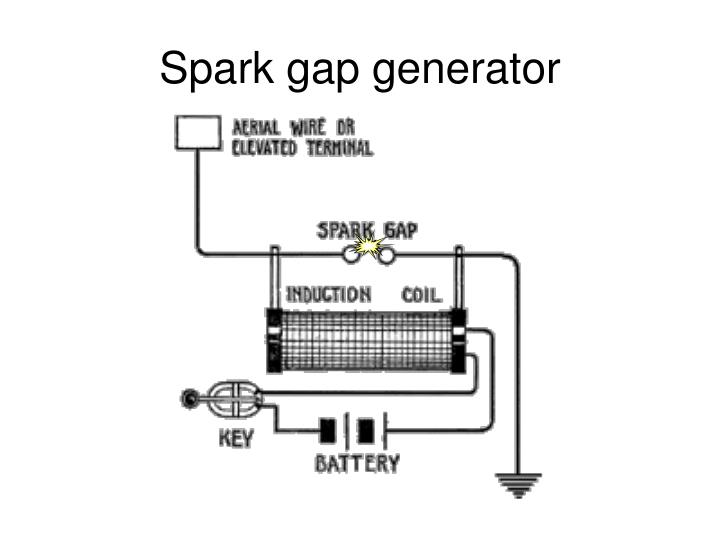 Spark gap generator