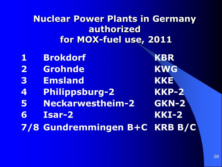 Nuclear Power Plants in Germany authorized