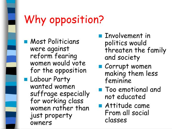 Most Politicians were against reform fearing women would vote for the opposition