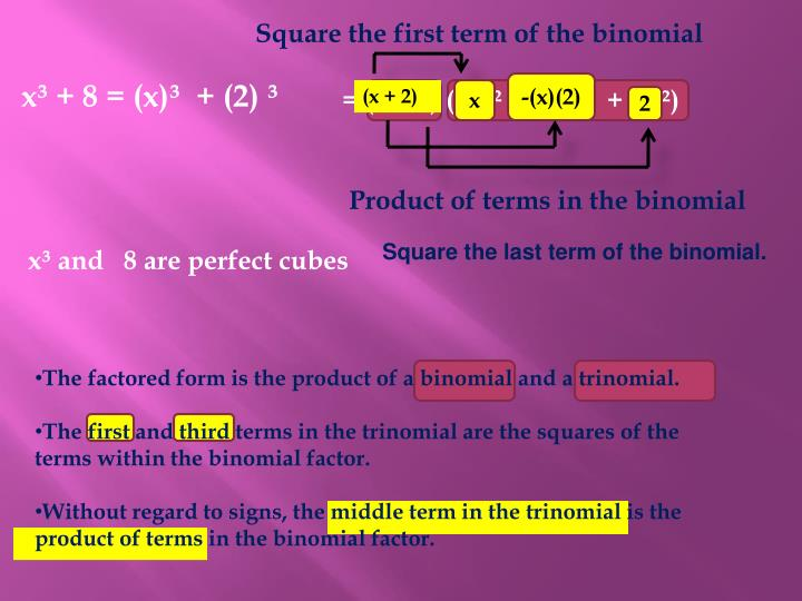 Square the first term of the binomial