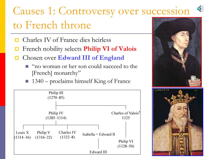 Causes 1: Controversy over succession to French throne