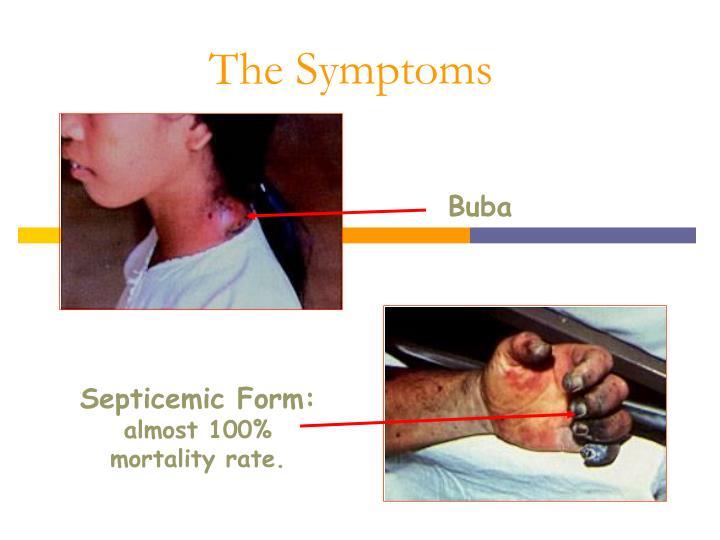 The Symptoms