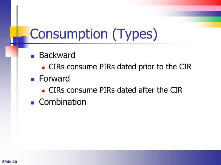 Consumption (Types)